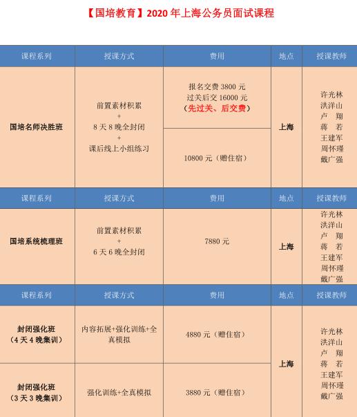 上海市考价格.png