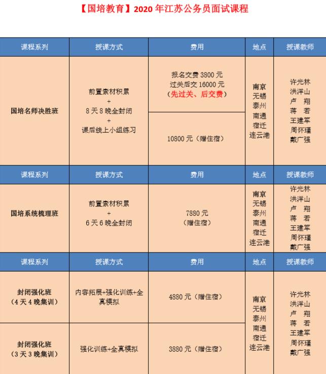 江苏省考 年后.png